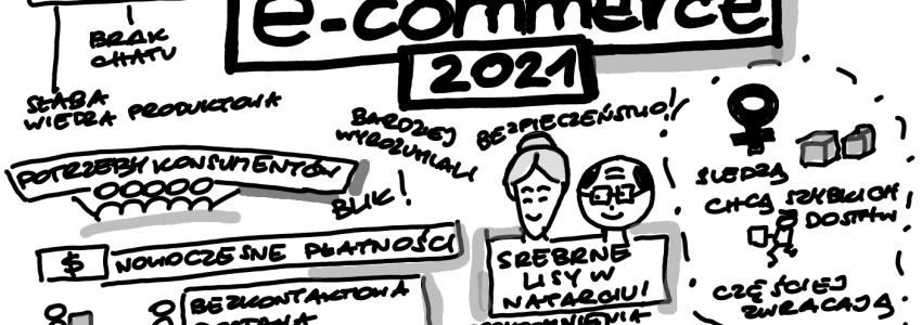 Wyzwania polskiego e-commerce, których nie znałeś